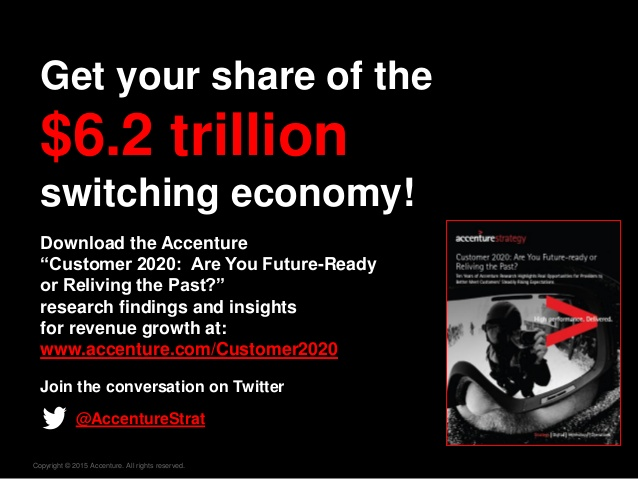 accenture-global-consumer-pulse-research-13-638