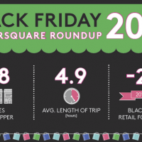 Black Friday 2015 Roundup – using Foursquare's location-tracking data