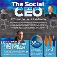 Kudos to those rare birds: company execs who get social media!