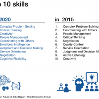 Education vs work skills: what do employers really want?