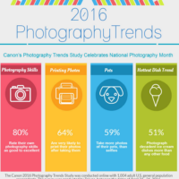 Camera Confessions: 2016 Photography Trends from Canon