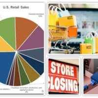 How Has Retail Changed Over The Last 20 Years?